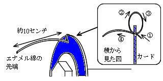 magnet9.jpg (12404 バイト)