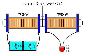 magnetB.jpg (17770 バイト)